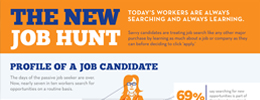 New Job Hunt