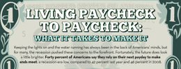 Paychecks