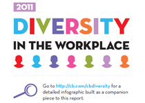 2011 Diversity in the Workplace Report