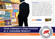 Your Company's Open Position as a Consumer Product Report